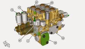 pelatihan basic power train system for heavy equipment