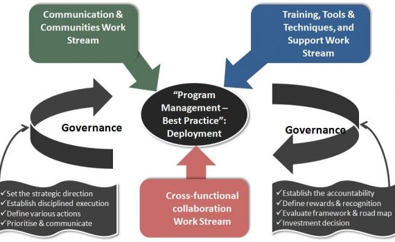 how the use of information governance practices in the workplace be applied to protect families in t The use, sale or purchase or attempted use, sale or purchase of alcohol or illegal drugs while at work, or reporting to work in a condition not fit for work, such as reporting to work under the influence of alcohol or illegal drugs.