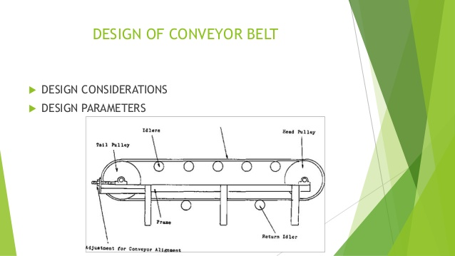 Design & Re-Design Belt Conveyor